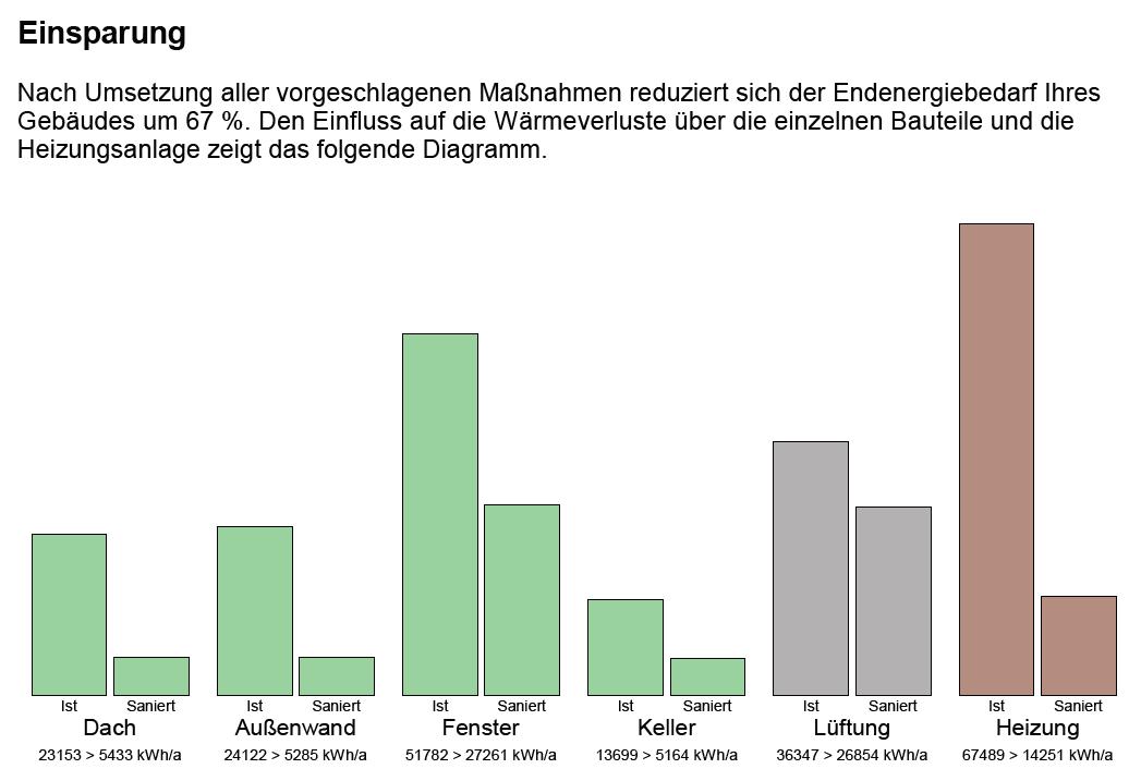 Ausgezeichnet Heizungswasser Diagramm Zeitgenössisch - Elektrische ...